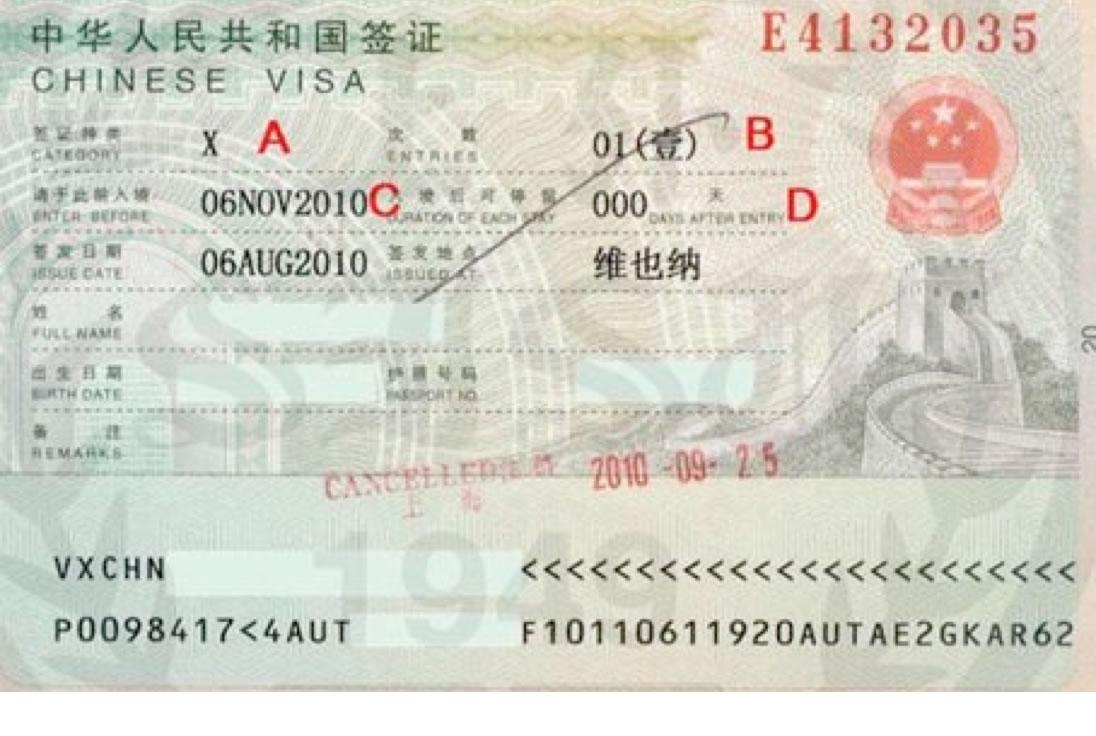 با انواع ویزای کشور چین آشنا شوید